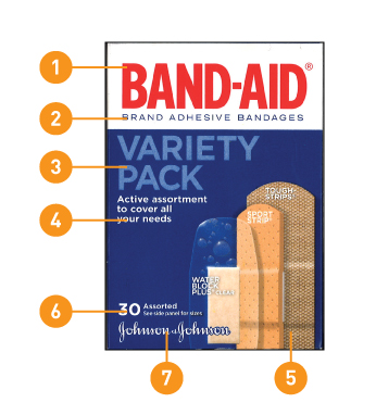 Band-Aid package Front Panel.