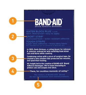 Band-Aid package back panel