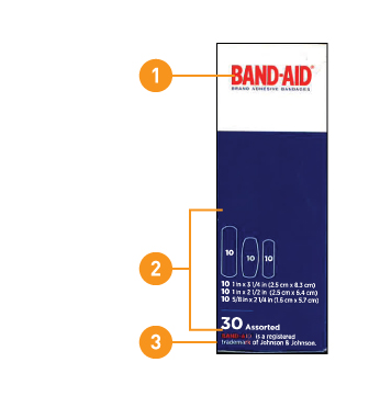 Band-Aid package side 1