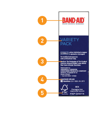 Band-Aid package panel 2